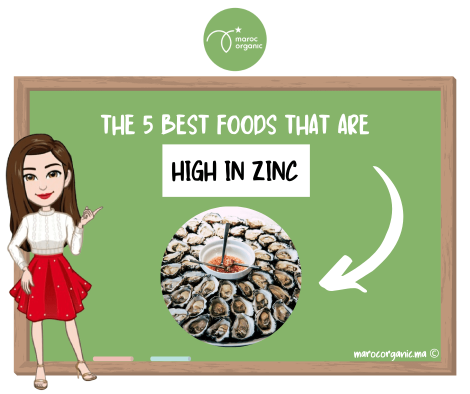 Three best foods that are high in zinc